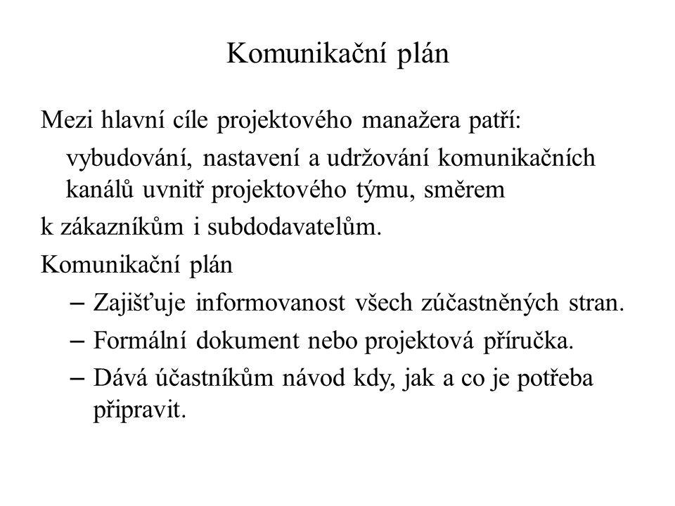Komunikační plán Mezi hlavní cíle projektového manažera patří: