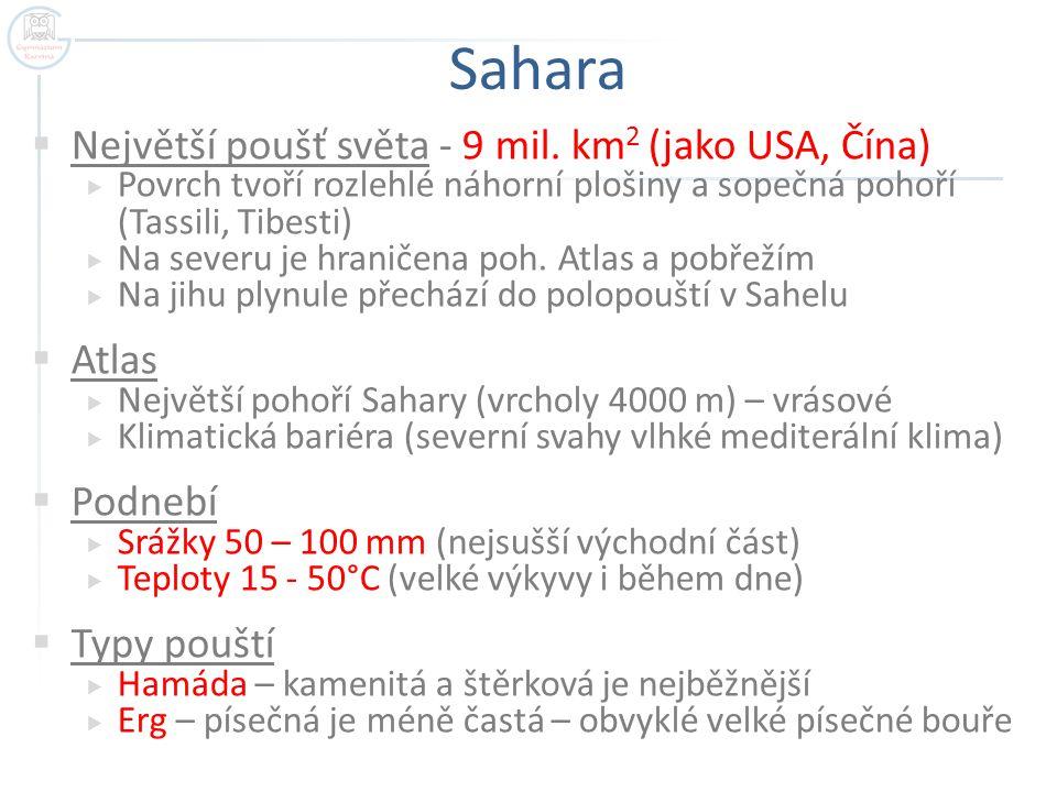 Sahara Největší poušť světa - 9 mil. km2 (jako USA, Čína) Atlas