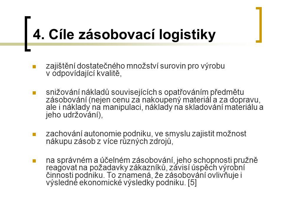 4. Cíle zásobovací logistiky
