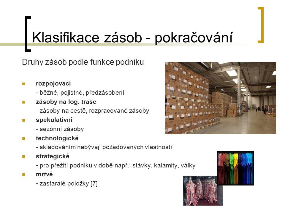Klasifikace zásob - pokračování