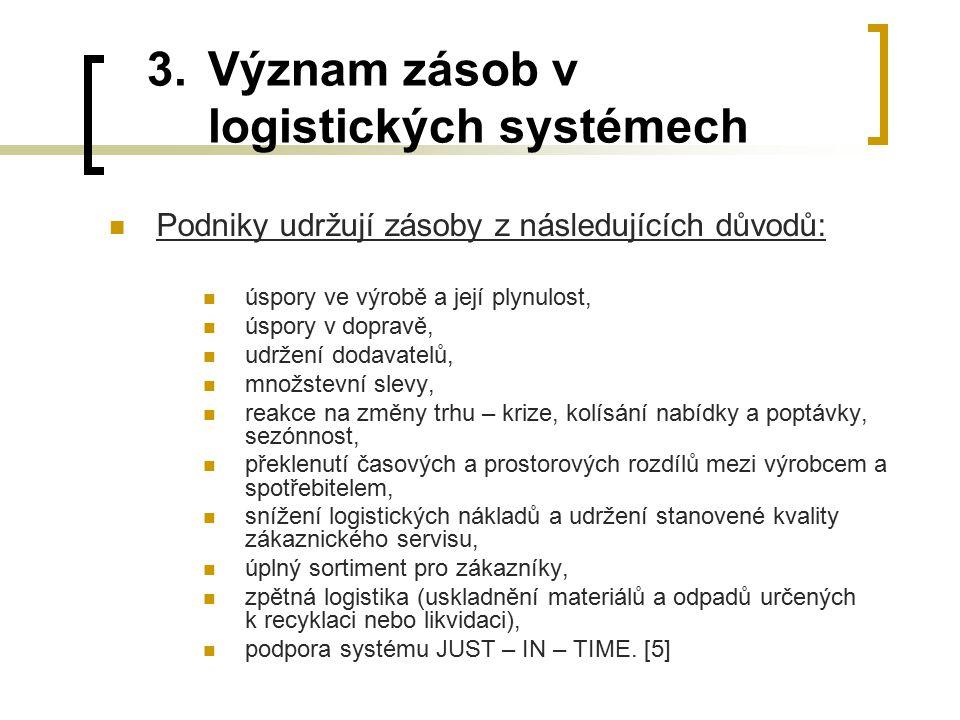 3. Význam zásob v logistických systémech