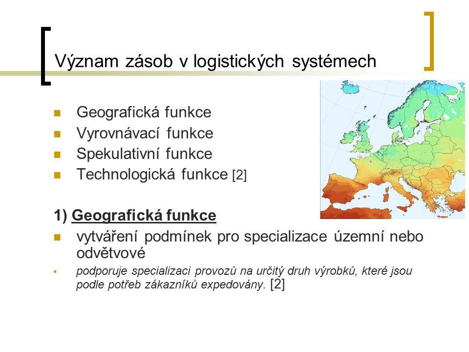 Význam zásob v logistických systémech