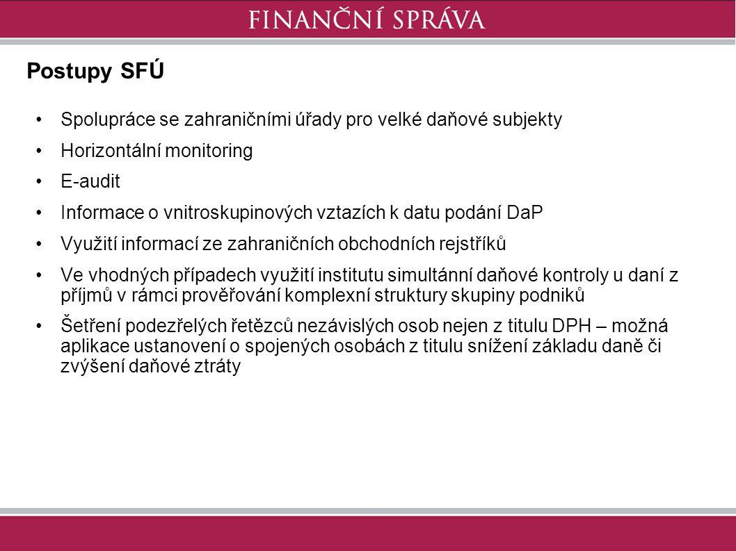 Postupy SFÚ Spolupráce se zahraničními úřady pro velké daňové subjekty