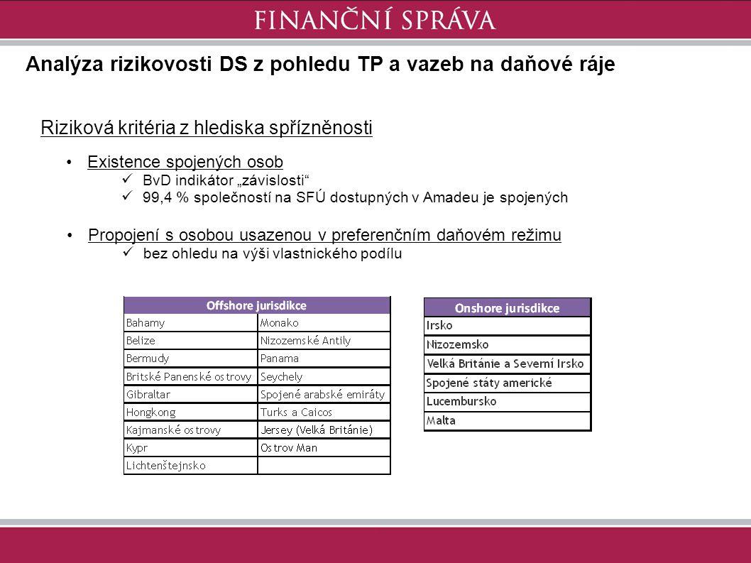 Analýza rizikovosti DS z pohledu TP a vazeb na daňové ráje
