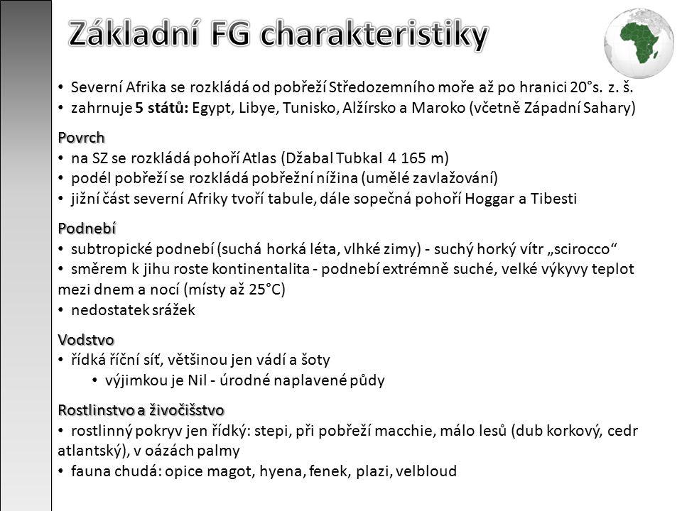 Základní FG charakteristiky