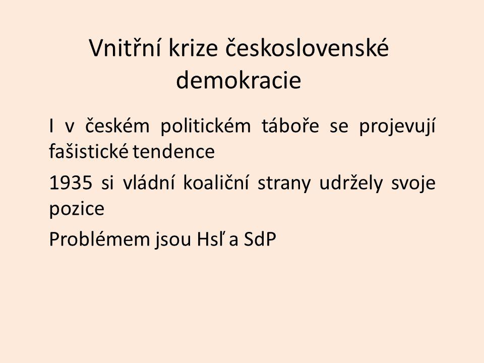 Vnitřní krize československé demokracie