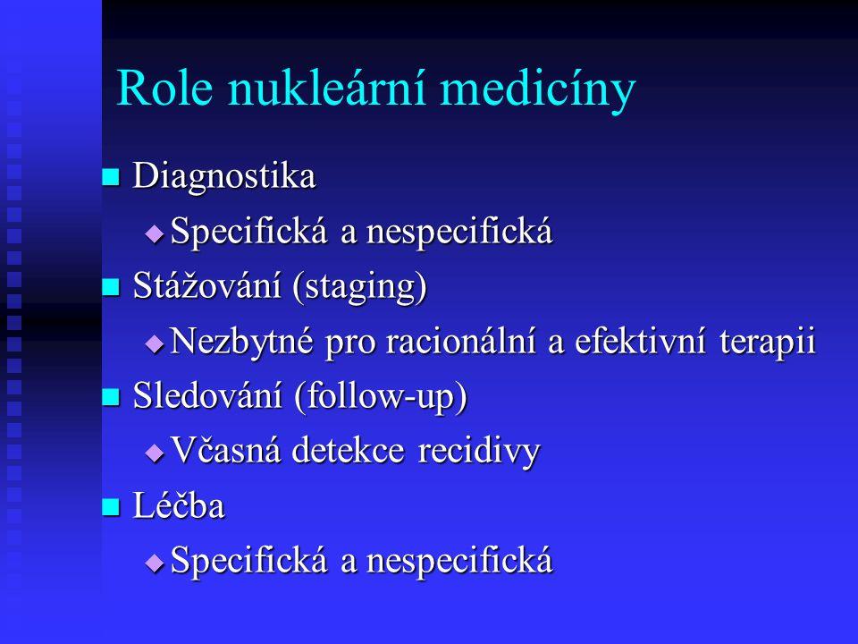 Role nukleární medicíny