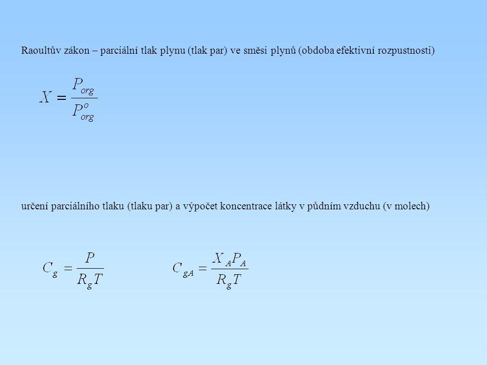 Raoultův zákon – parciální tlak plynu (tlak par) ve směsi plynů (obdoba efektivní rozpustnosti)