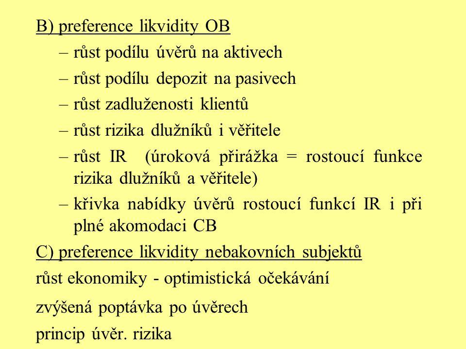 B) preference likvidity OB