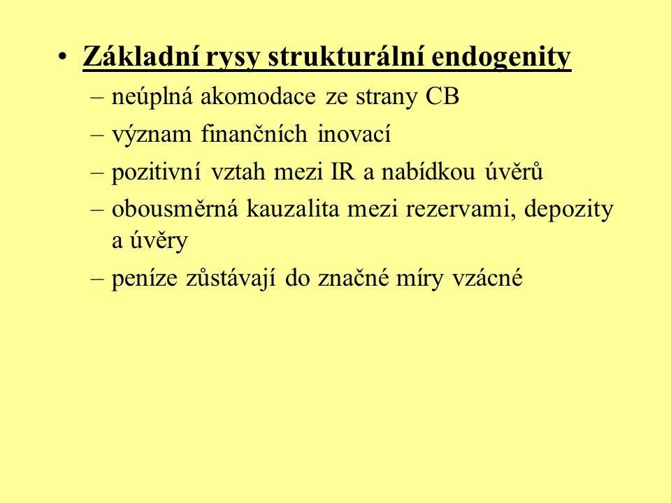 Základní rysy strukturální endogenity