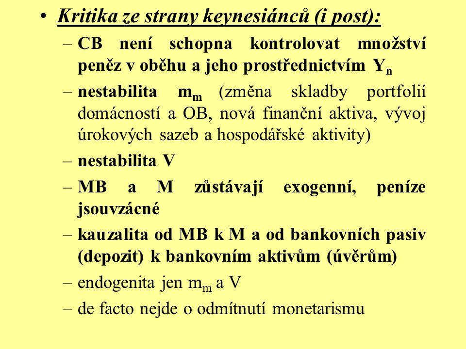 Kritika ze strany keynesiánců (i post):
