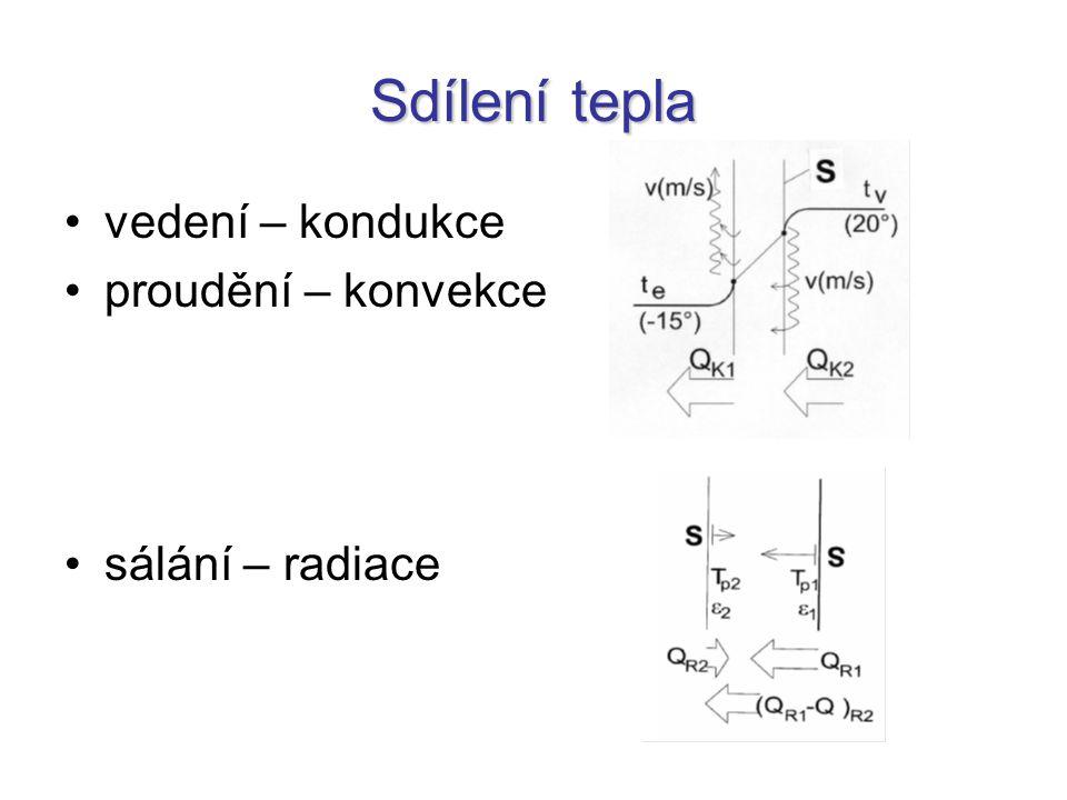 Sdílení tepla vedení – kondukce proudění – konvekce sálání – radiace