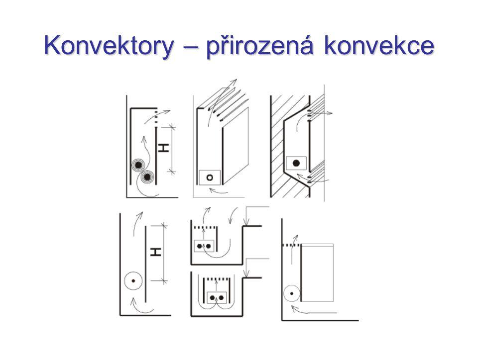 Konvektory – přirozená konvekce