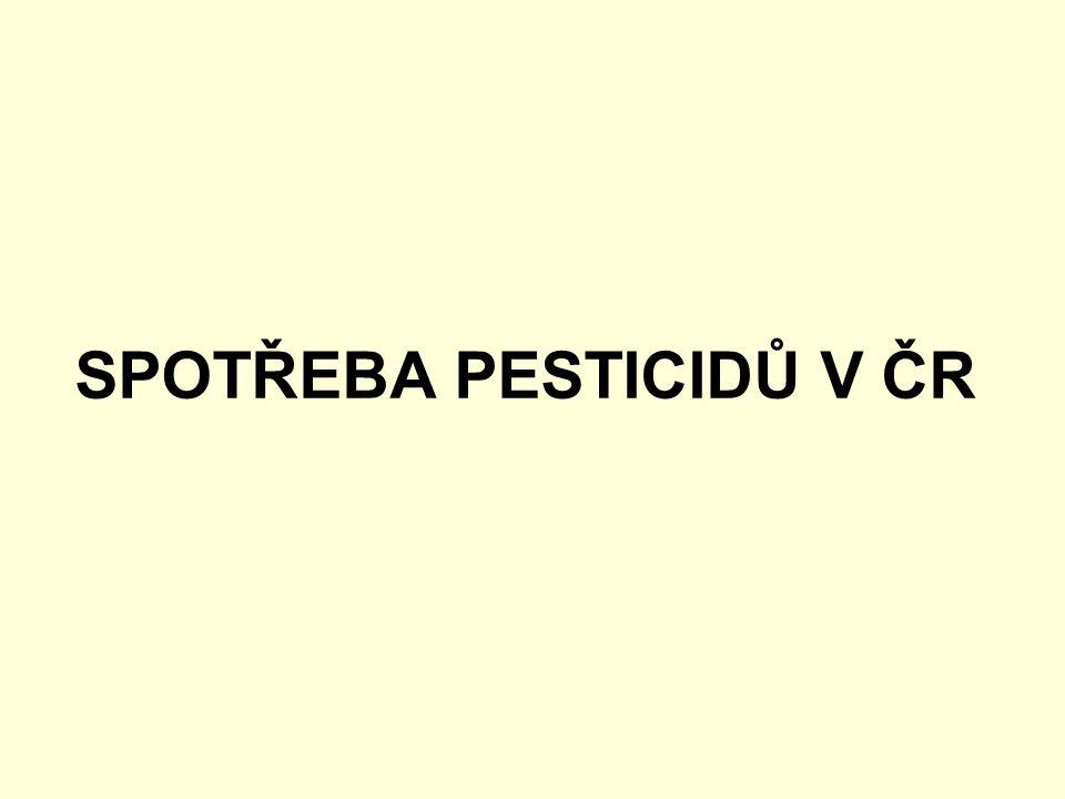 SPOTŘEBA PESTICIDŮ V ČR