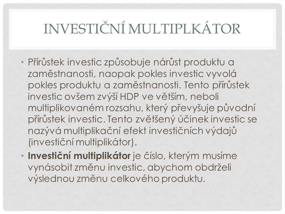 Investiční multiplkátor