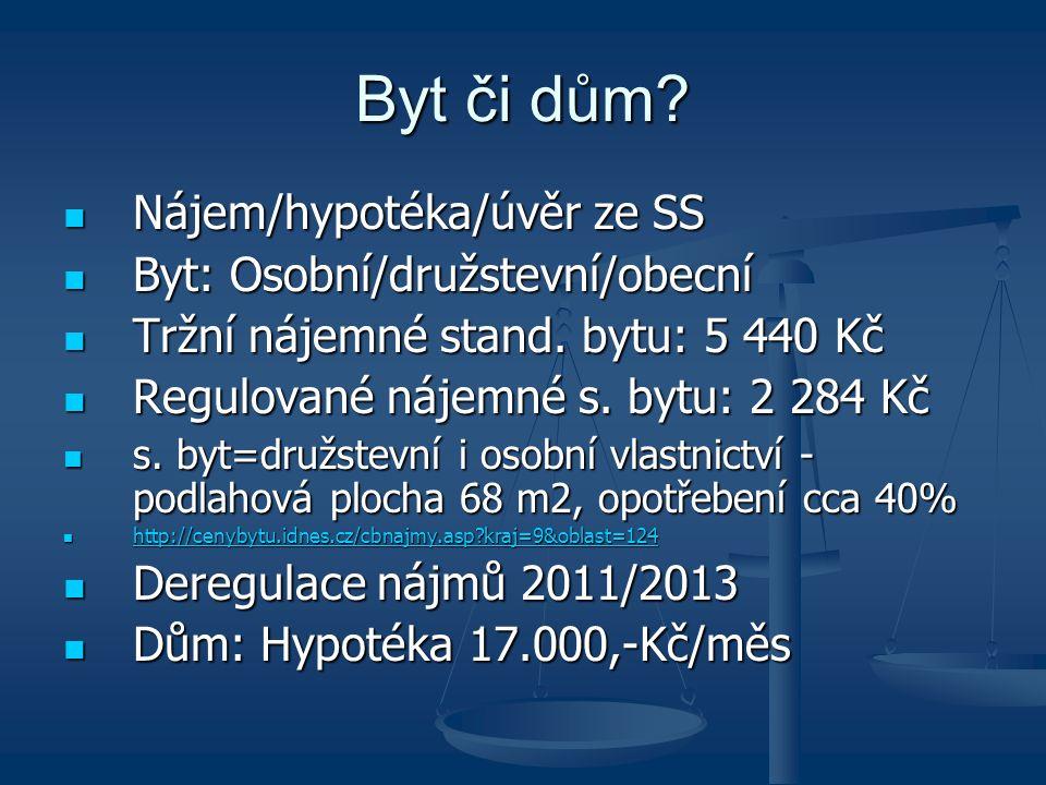 Byt či dům Nájem/hypotéka/úvěr ze SS Byt: Osobní/družstevní/obecní