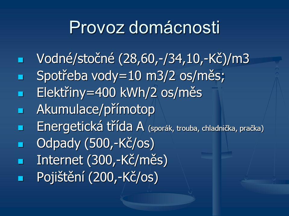 Provoz domácnosti Vodné/stočné (28,60,-/34,10,-Kč)/m3