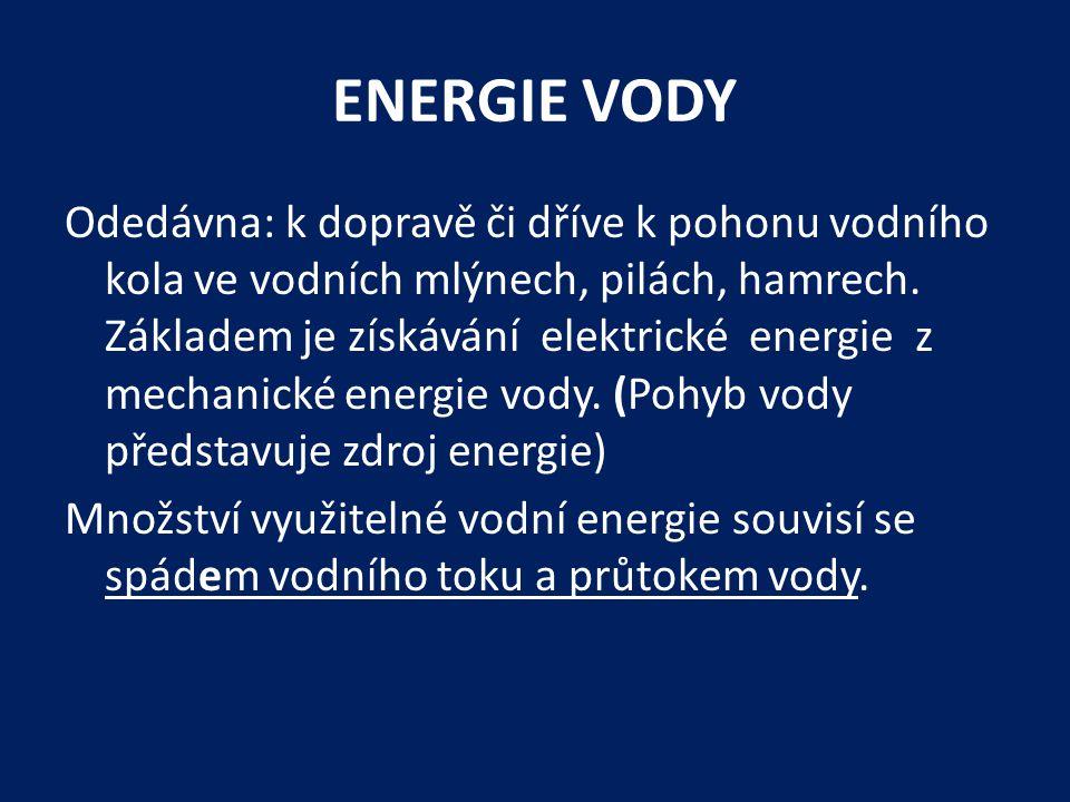 ENERGIE VODY