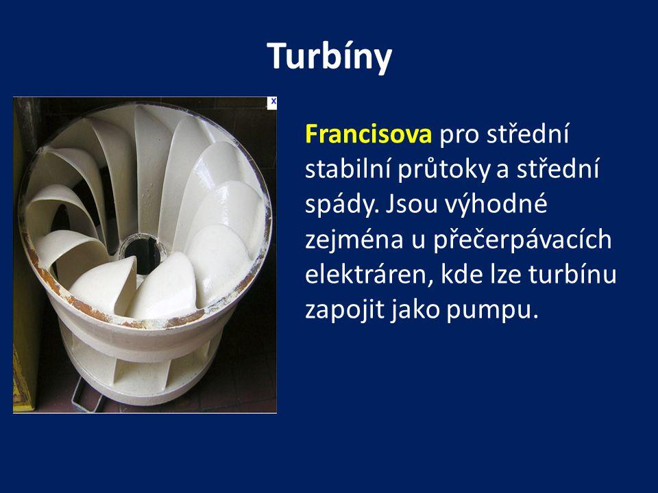 Turbíny