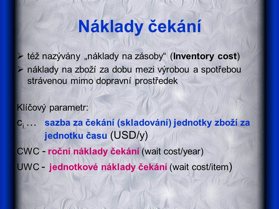 """Náklady čekání též nazývány """"náklady na zásoby (Inventory cost)"""