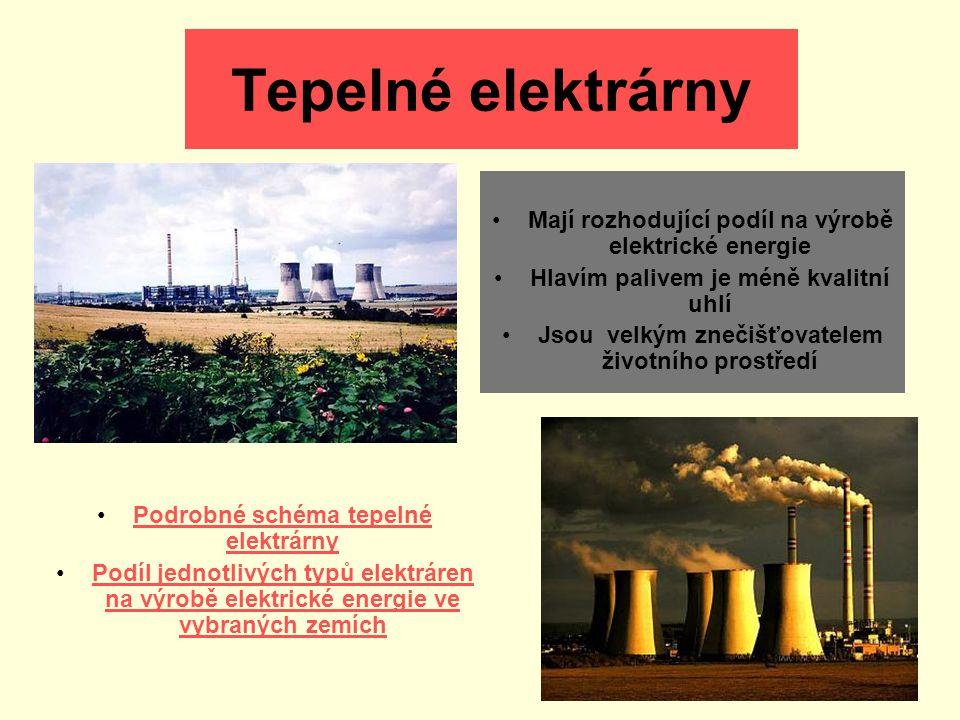 Tepelné elektrárny Mají rozhodující podíl na výrobě elektrické energie