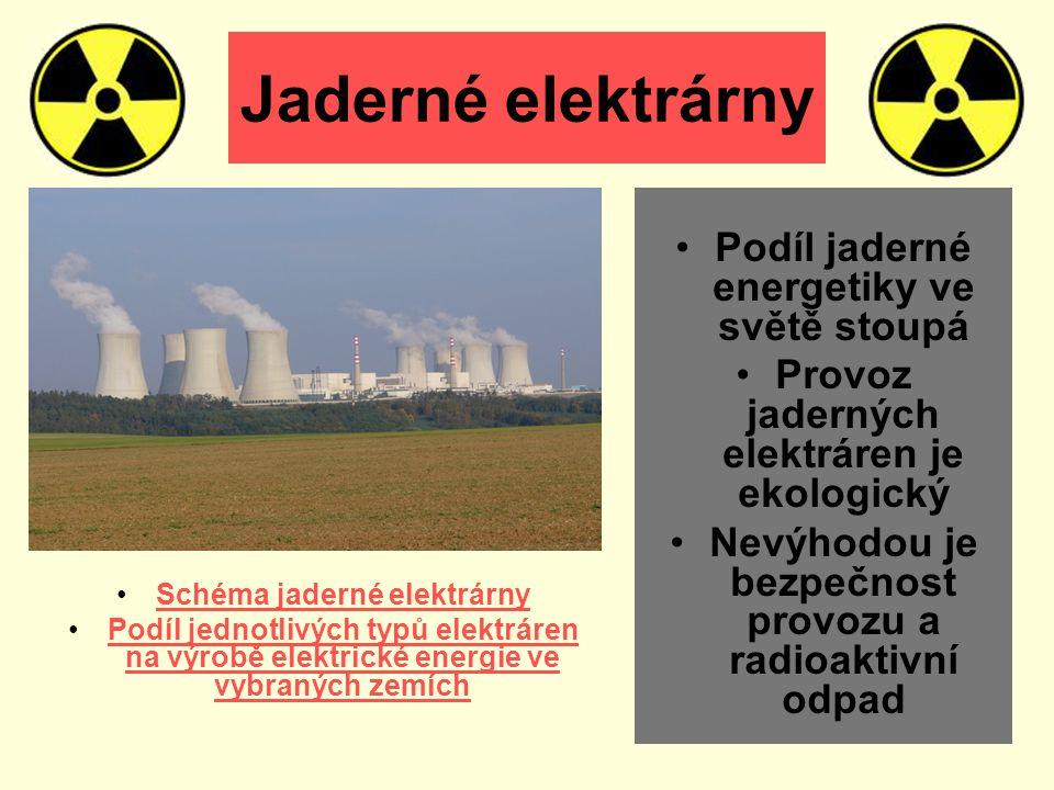 Jaderné elektrárny Podíl jaderné energetiky ve světě stoupá