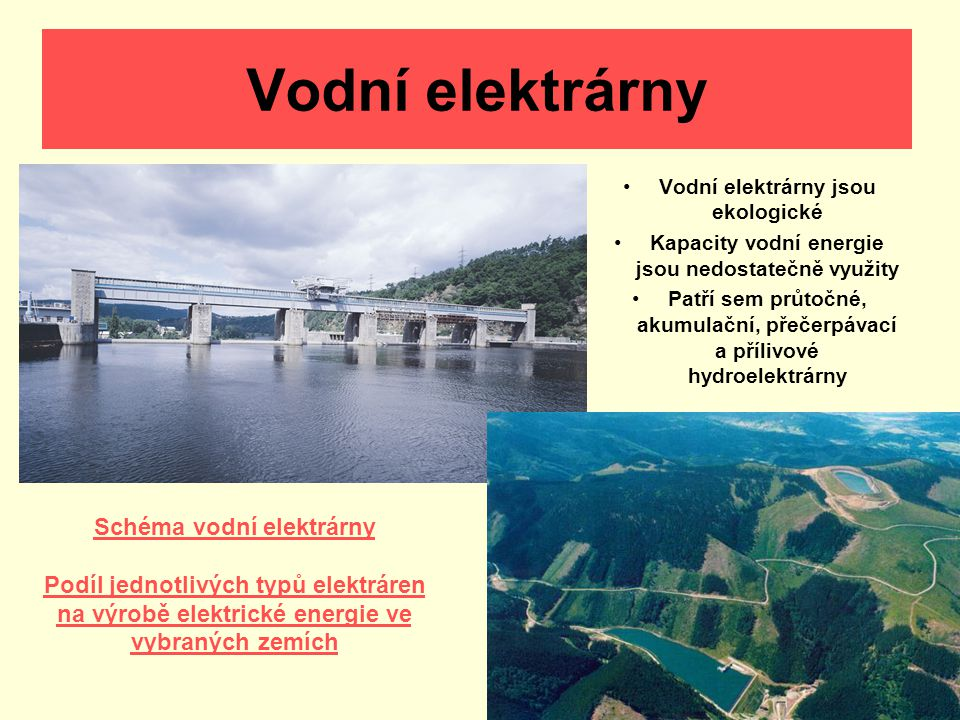 Vodní elektrárny Vodní elektrárny jsou ekologické. Kapacity vodní energie jsou nedostatečně využity.