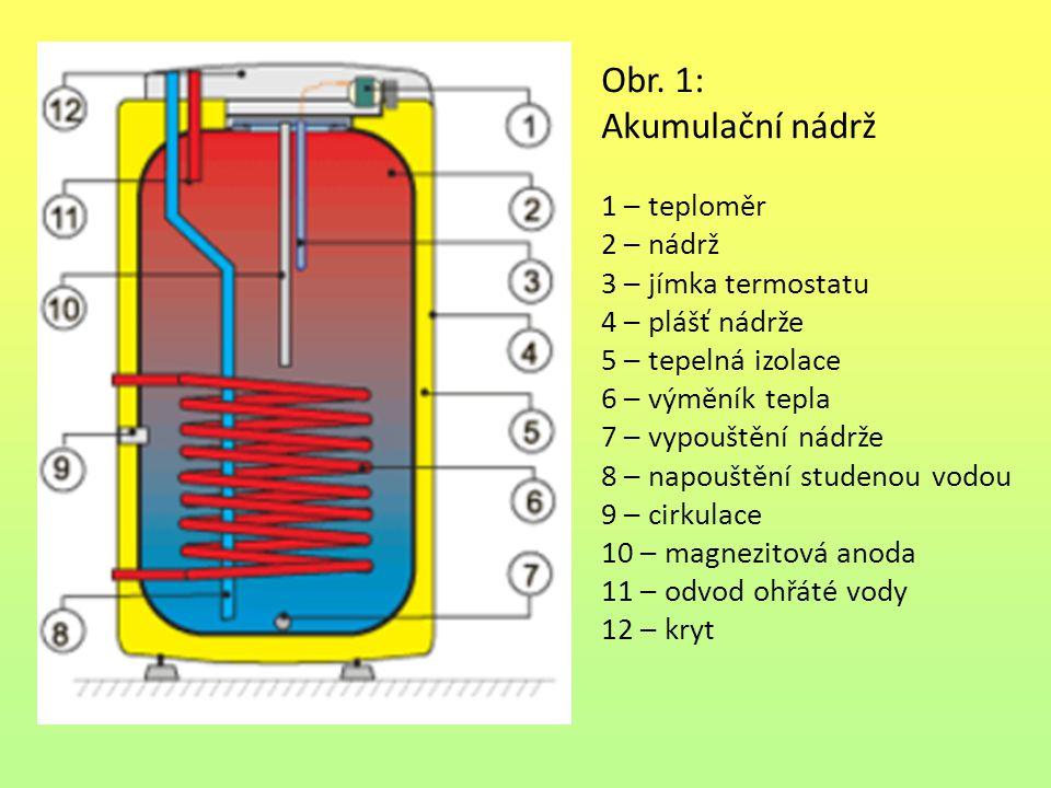 Obr. 1: Akumulační nádrž 1 – teploměr 2 – nádrž 3 – jímka termostatu