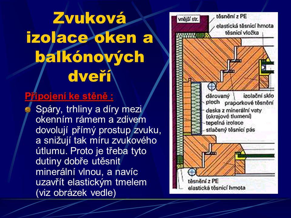 Zvuková izolace oken a balkónových dveří