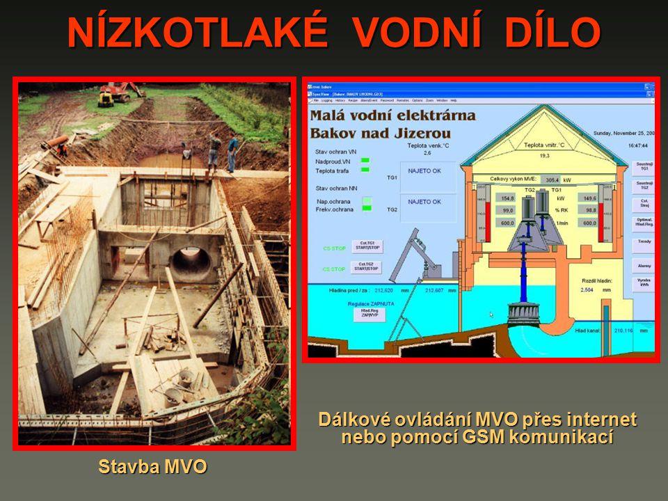 Dálkové ovládání MVO přes internet nebo pomocí GSM komunikací