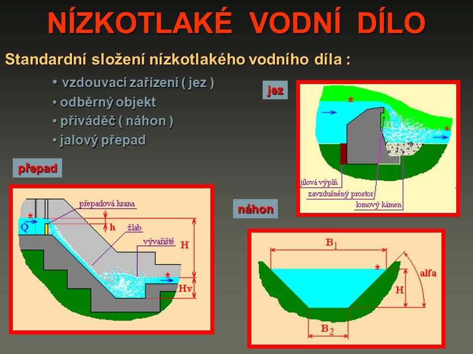 NÍZKOTLAKÉ VODNÍ DÍLO Standardní složení nízkotlakého vodního díla :