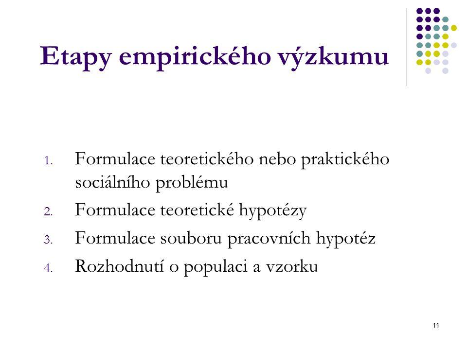 Etapy empirického výzkumu