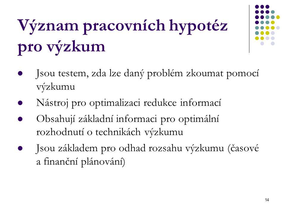 Význam pracovních hypotéz pro výzkum