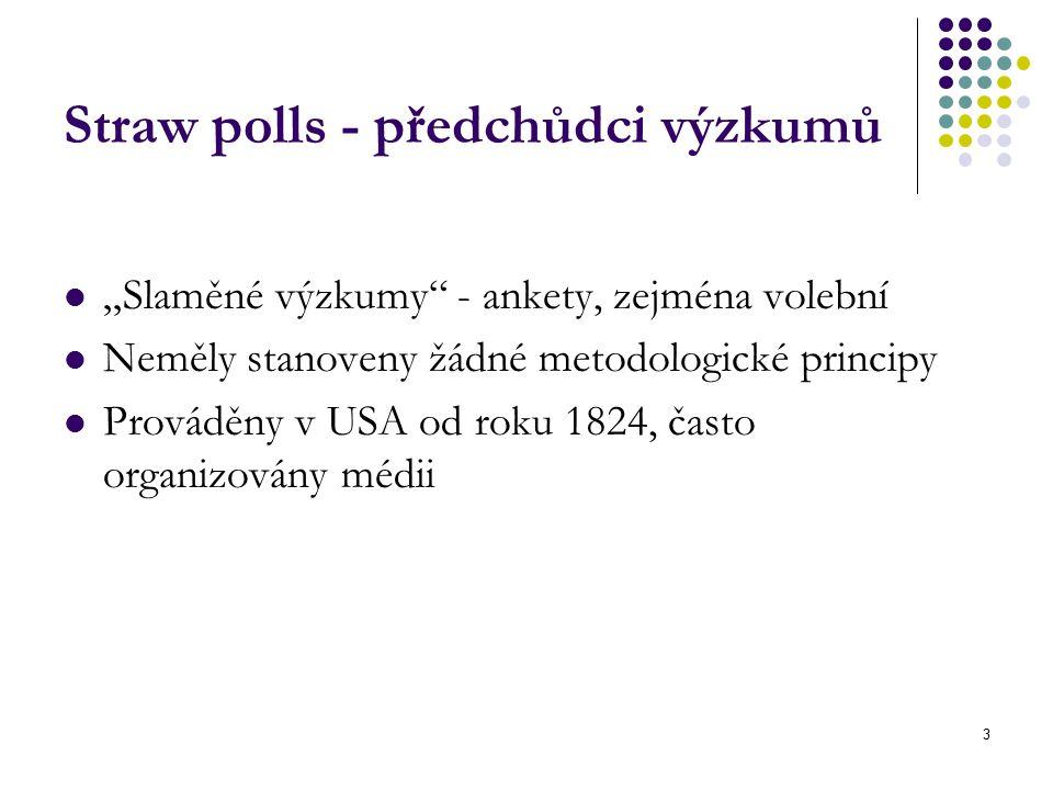 Straw polls - předchůdci výzkumů