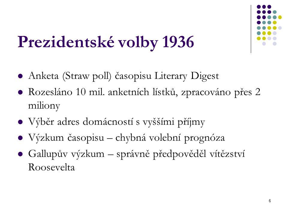 Prezidentské volby 1936 Anketa (Straw poll) časopisu Literary Digest
