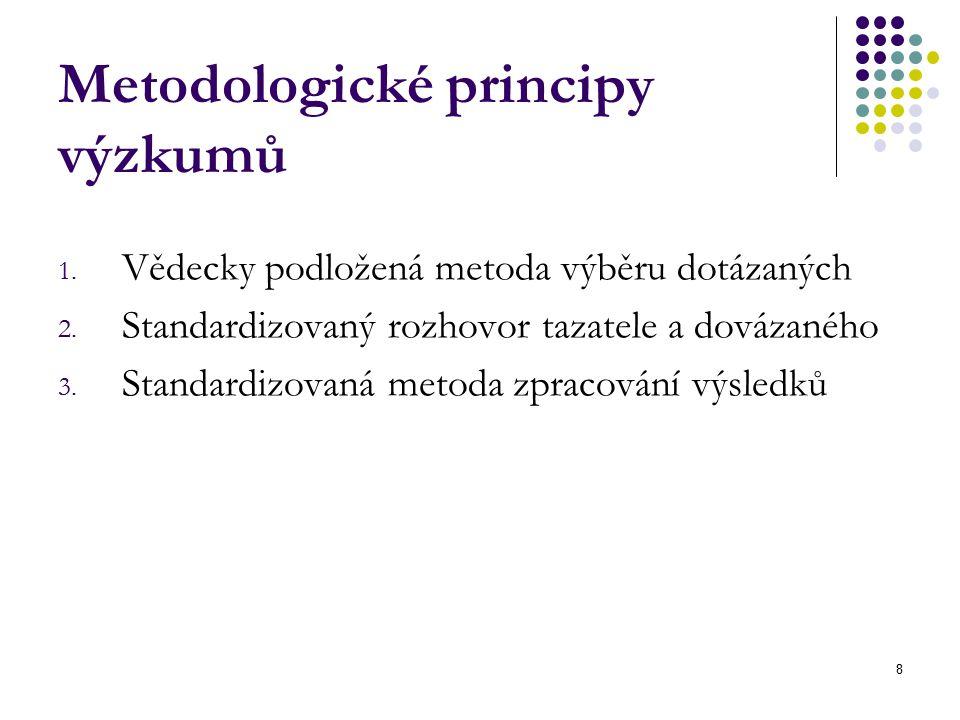 Metodologické principy výzkumů