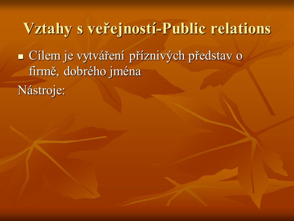 Vztahy s veřejností-Public relations