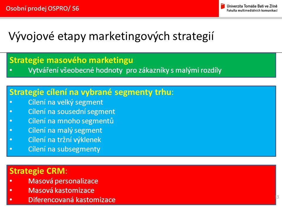 Vývojové etapy marketingových strategií