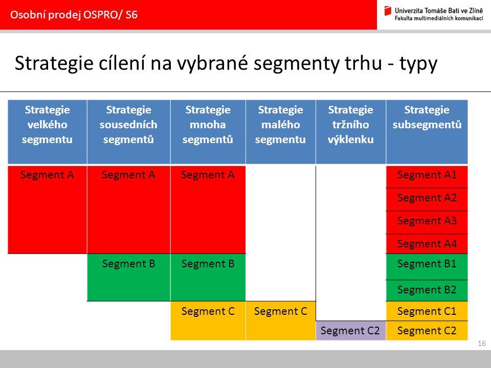 Strategie cílení na vybrané segmenty trhu - typy
