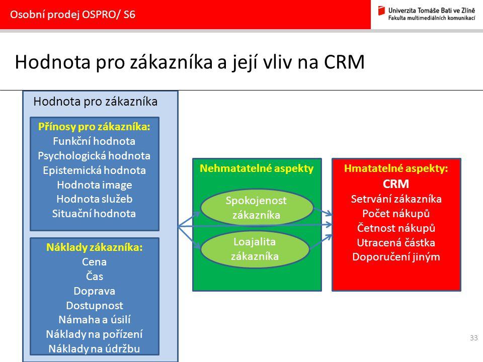 Hodnota pro zákazníka a její vliv na CRM