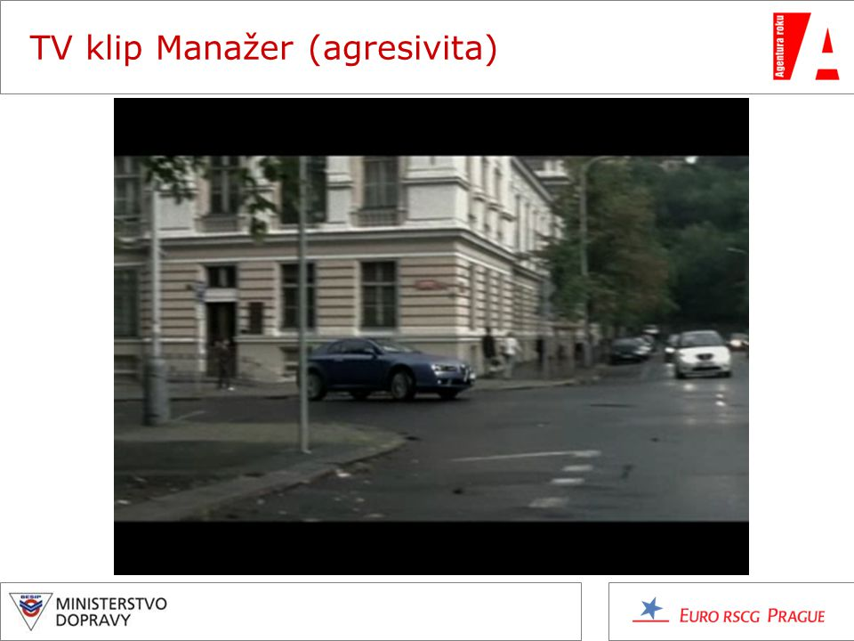 TV klip Manažer (agresivita)