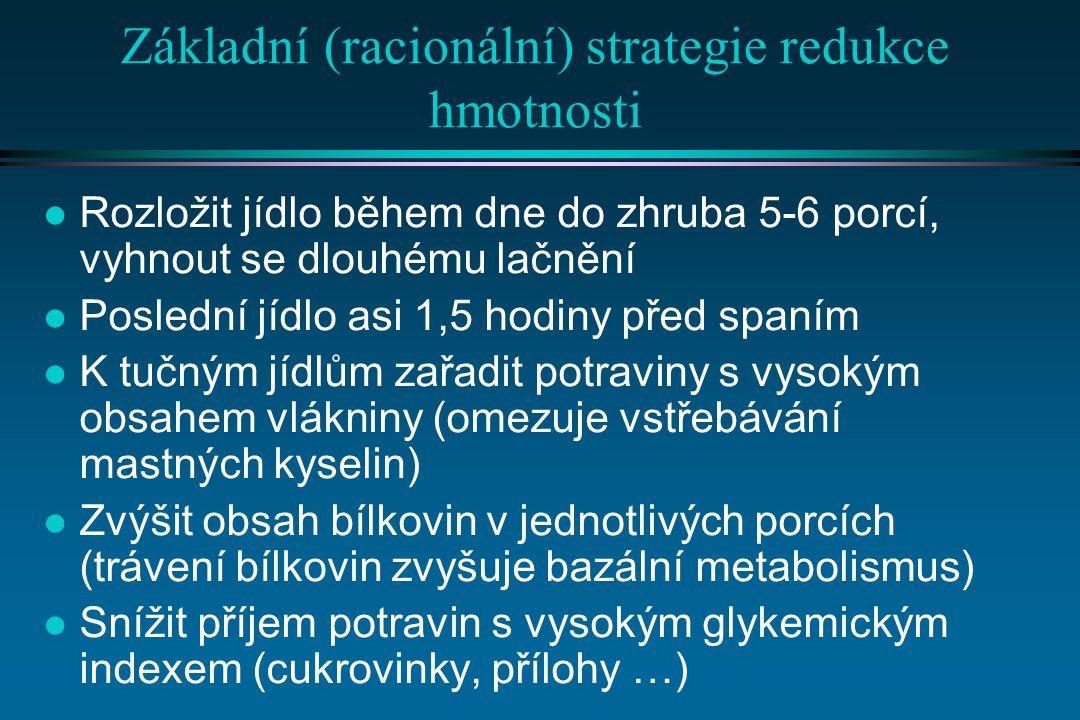 Základní (racionální) strategie redukce hmotnosti