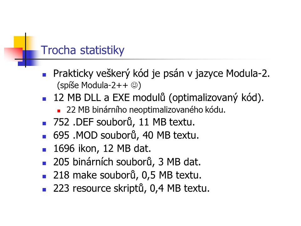 Trocha statistiky Prakticky veškerý kód je psán v jazyce Modula-2.