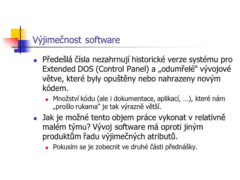 Výjimečnost software