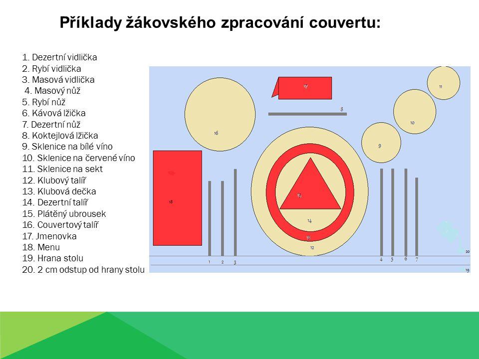 Příklady žákovského zpracování couvertu: