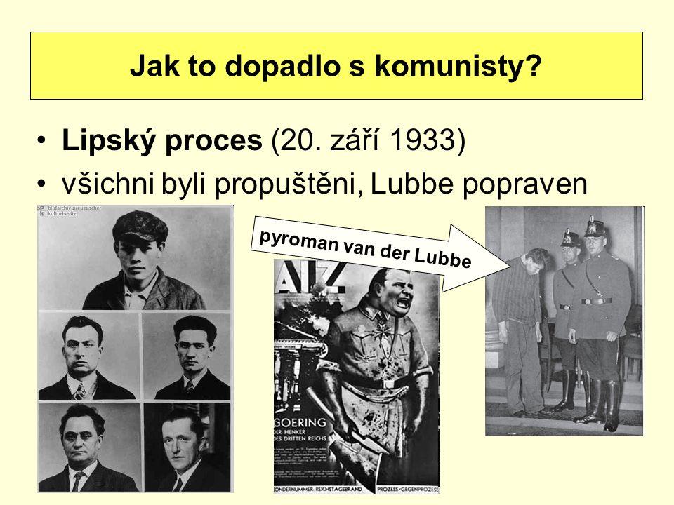 Jak to dopadlo s komunisty