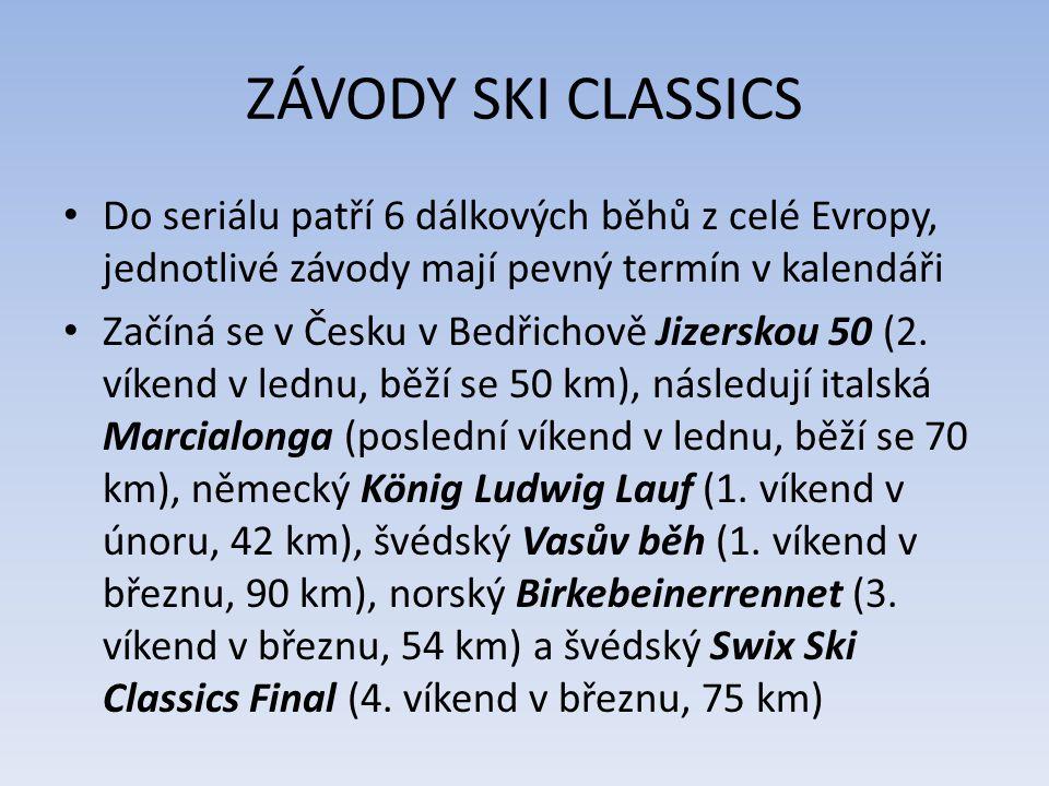 ZÁVODY SKI CLASSICS Do seriálu patří 6 dálkových běhů z celé Evropy, jednotlivé závody mají pevný termín v kalendáři.