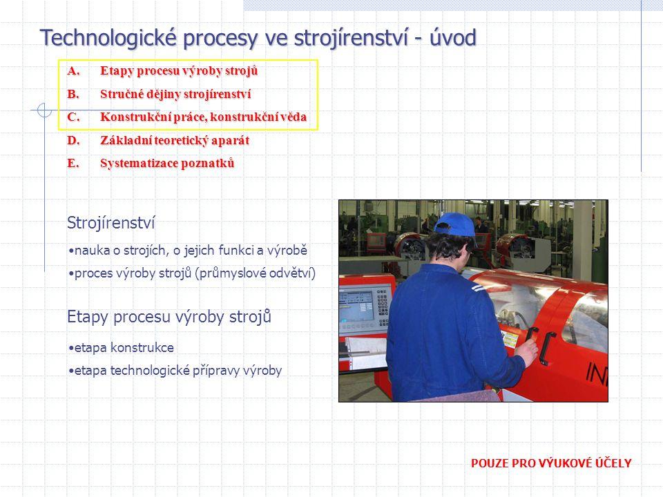 Technologické procesy ve strojírenství - úvod