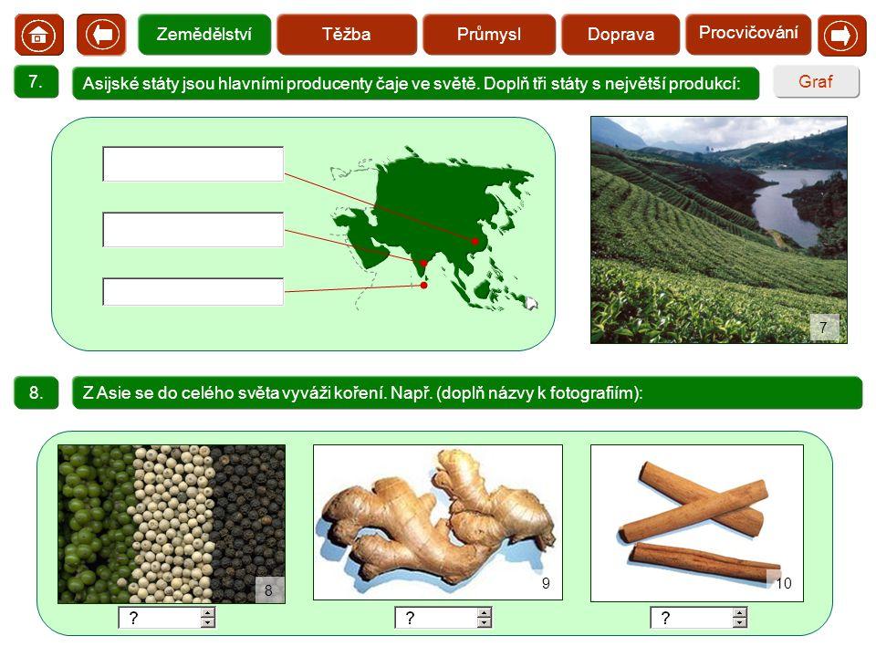   Zemědělství Těžba Průmysl Doprava Procvičování 7.