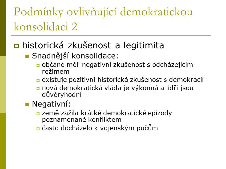 Podmínky ovlivňující demokratickou konsolidaci 2